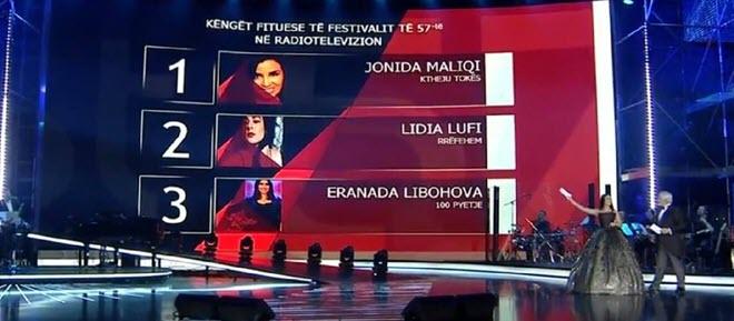 Jinida Maliqi выиграла отбор в Албании на Евровидение 2019