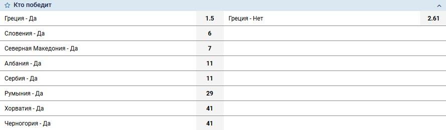 Евровидение 2019. Лучшая среди Балканских стран