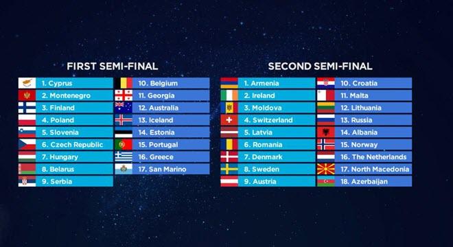 Расписание выступлений артистов в полуфиналах Евровидения 2019