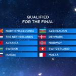Кто вышел в Гранд Финал Евровидения 2019 из второго полуфинала