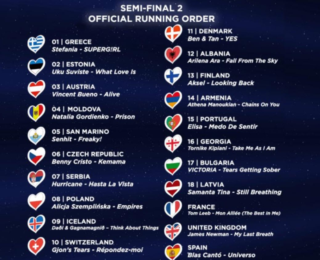 Кто выступал во втором полуфинале Евровидение 2020