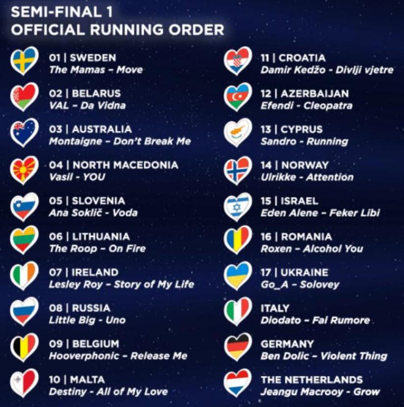 Участники первого полуфинала онлайн Евровидения 2020