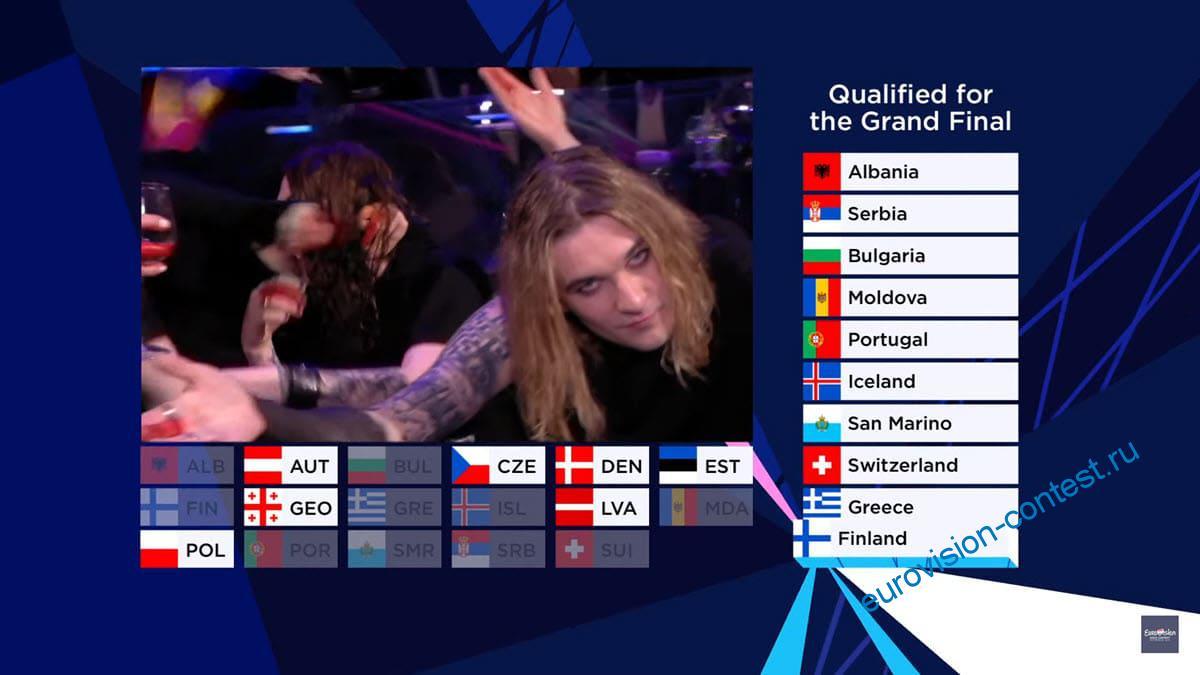 Результаты второго полуфинала Евровидения 2021