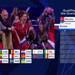 Россия вышла в финал Евровидения 2021